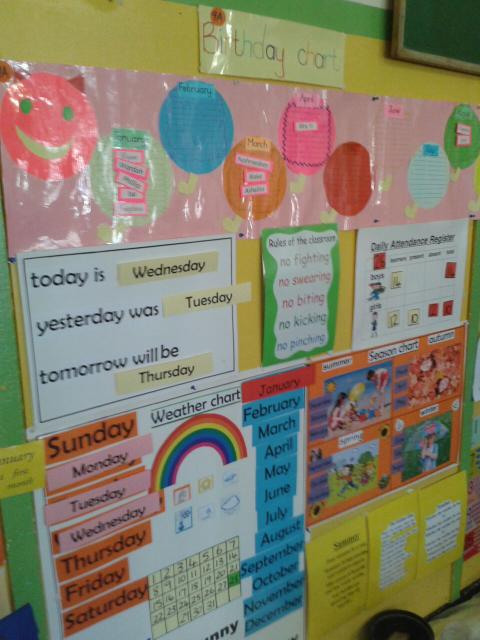 use of visual aides in the modern classroom essay Fact: visual aids in the classroom improve learning by up to 400 percent how smart are you is now irrelevant a more powerful new question is, how are you smart.