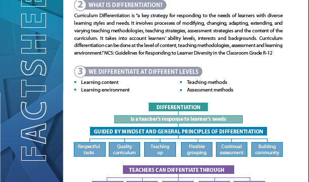 WHAT IS DIFFERENTIATED TEACHING?