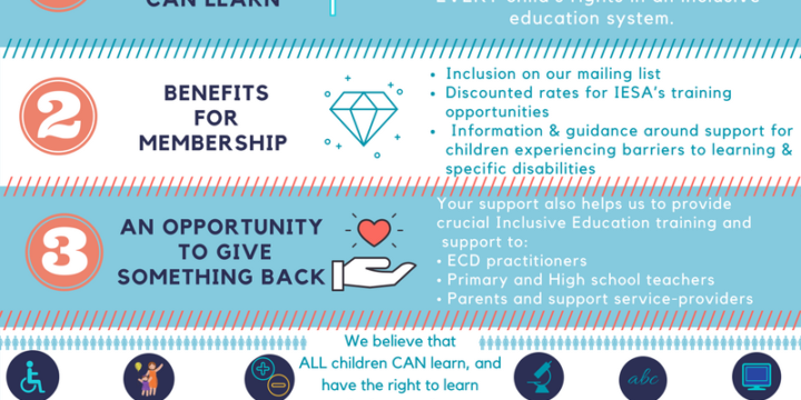 Why Join as a member?